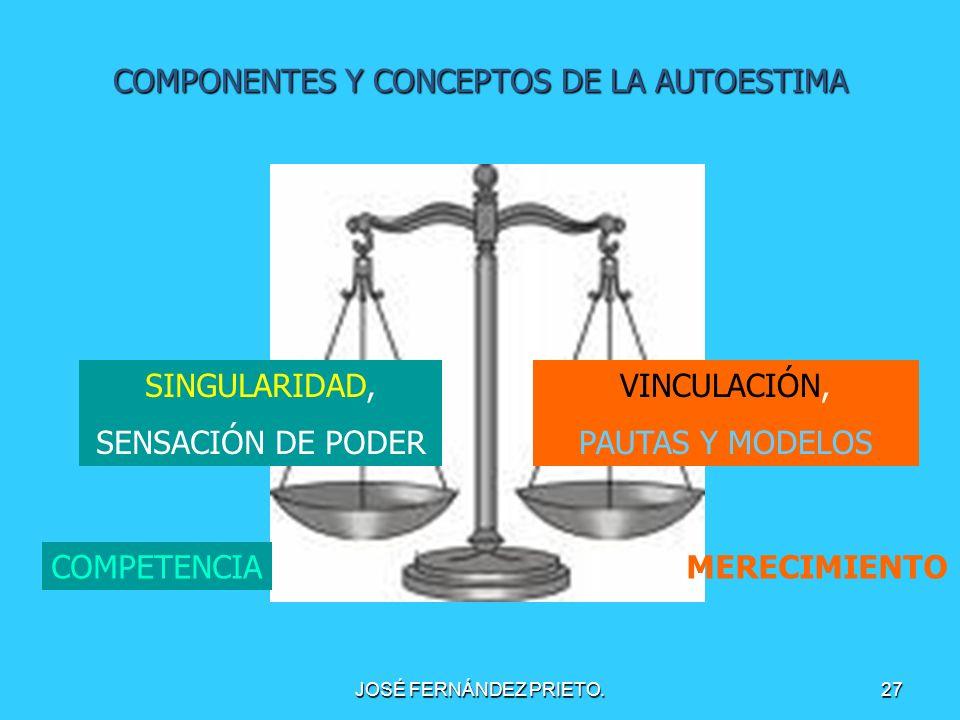 COMPONENTES Y CONCEPTOS DE LA AUTOESTIMA