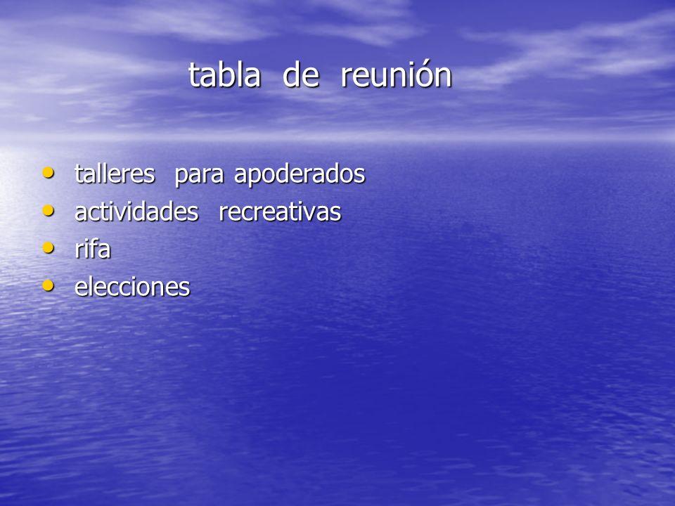 tabla de reunión talleres para apoderados actividades recreativas rifa
