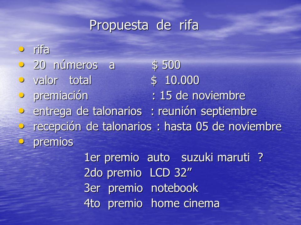 Propuesta de rifa rifa 20 números a $ 500 valor total $ 10.000