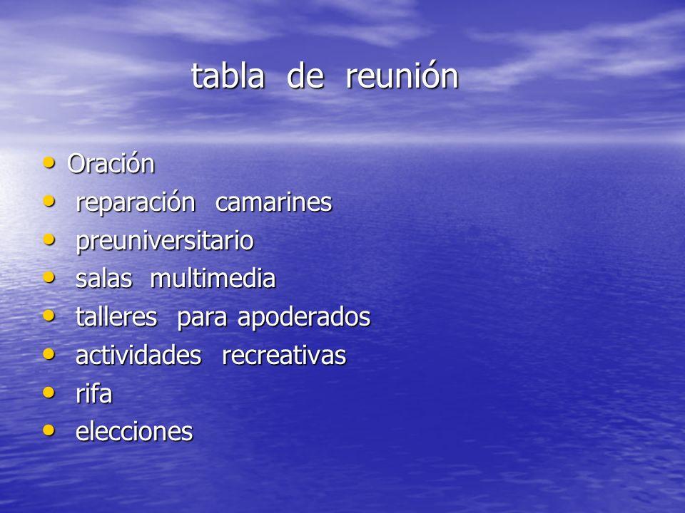 tabla de reunión Oración reparación camarines preuniversitario