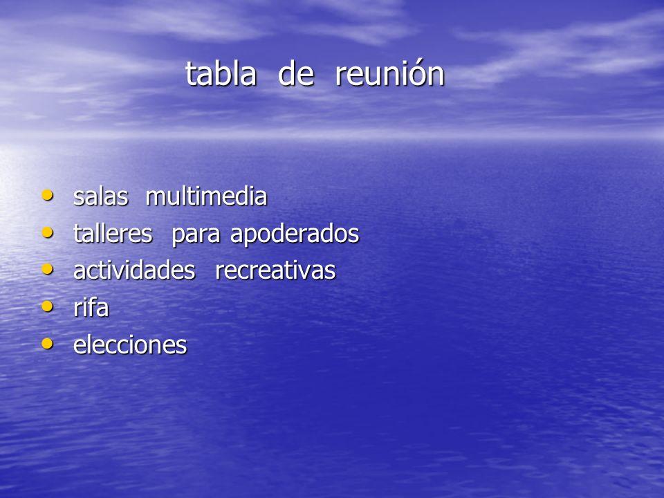 tabla de reunión salas multimedia talleres para apoderados