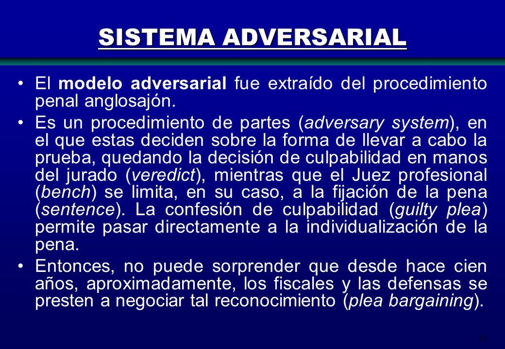 SISTEMA ADVERSARIAL El modelo adversarial fue extraído del procedimiento penal anglosajón.