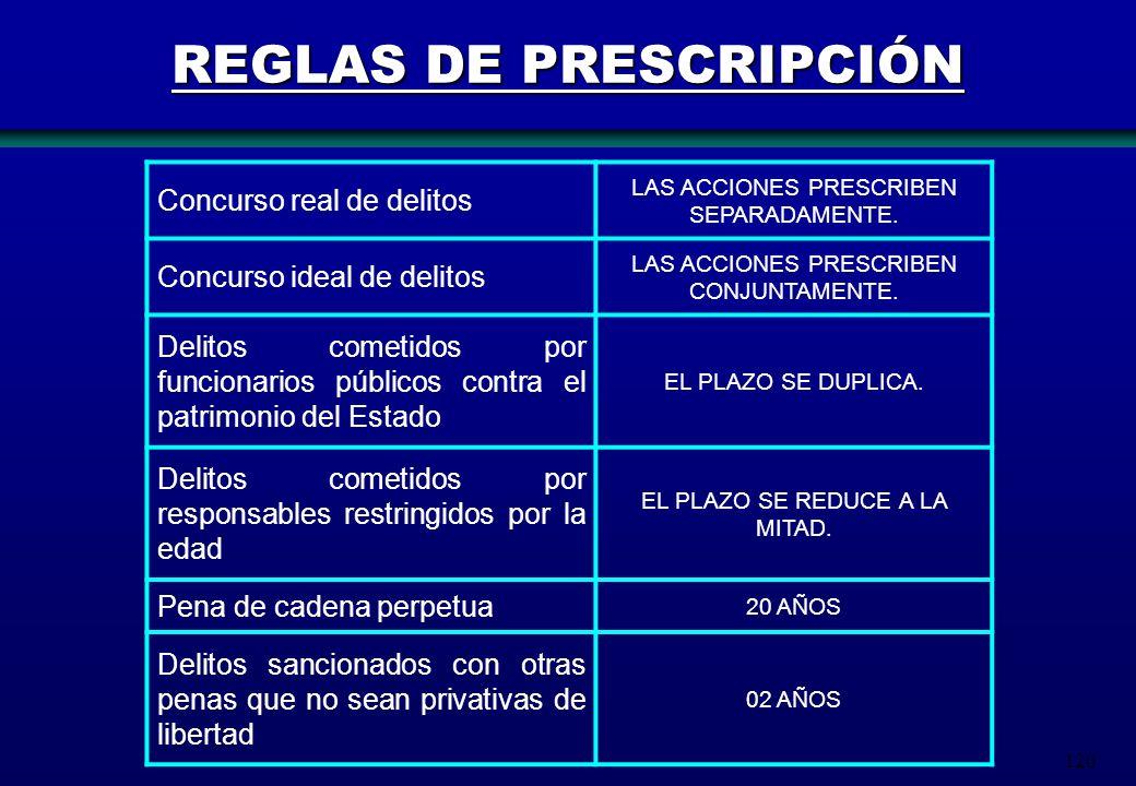 REGLAS DE PRESCRIPCIÓN