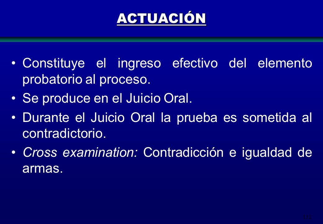 ACTUACIÓN Constituye el ingreso efectivo del elemento probatorio al proceso. Se produce en el Juicio Oral.