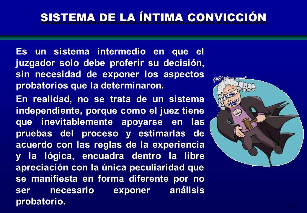 SISTEMA DE LA ÍNTIMA CONVICCIÓN