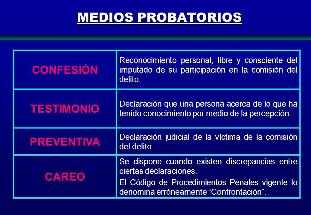 MEDIOS PROBATORIOS CONFESIÓN TESTIMONIO PREVENTIVA CAREO