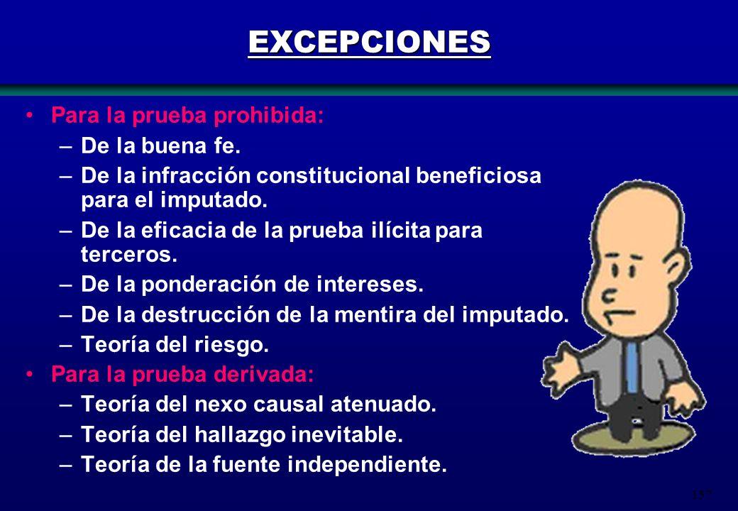EXCEPCIONES Para la prueba prohibida: De la buena fe.