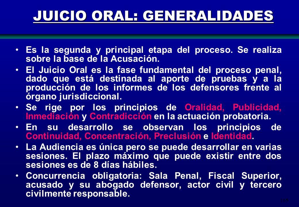JUICIO ORAL: GENERALIDADES