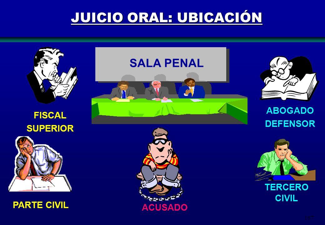 JUICIO ORAL: UBICACIÓN