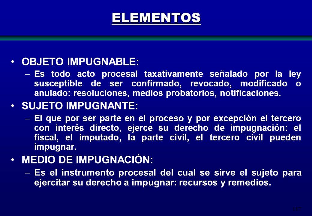 ELEMENTOS OBJETO IMPUGNABLE: SUJETO IMPUGNANTE: MEDIO DE IMPUGNACIÓN: