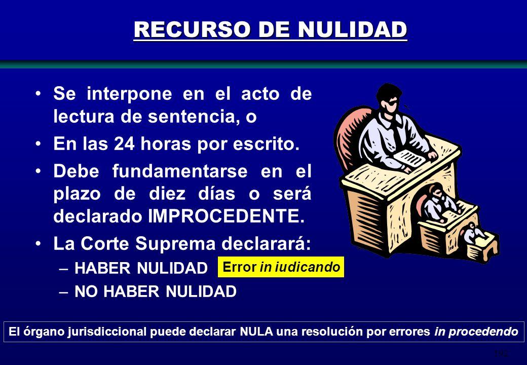 RECURSO DE NULIDAD Se interpone en el acto de lectura de sentencia, o
