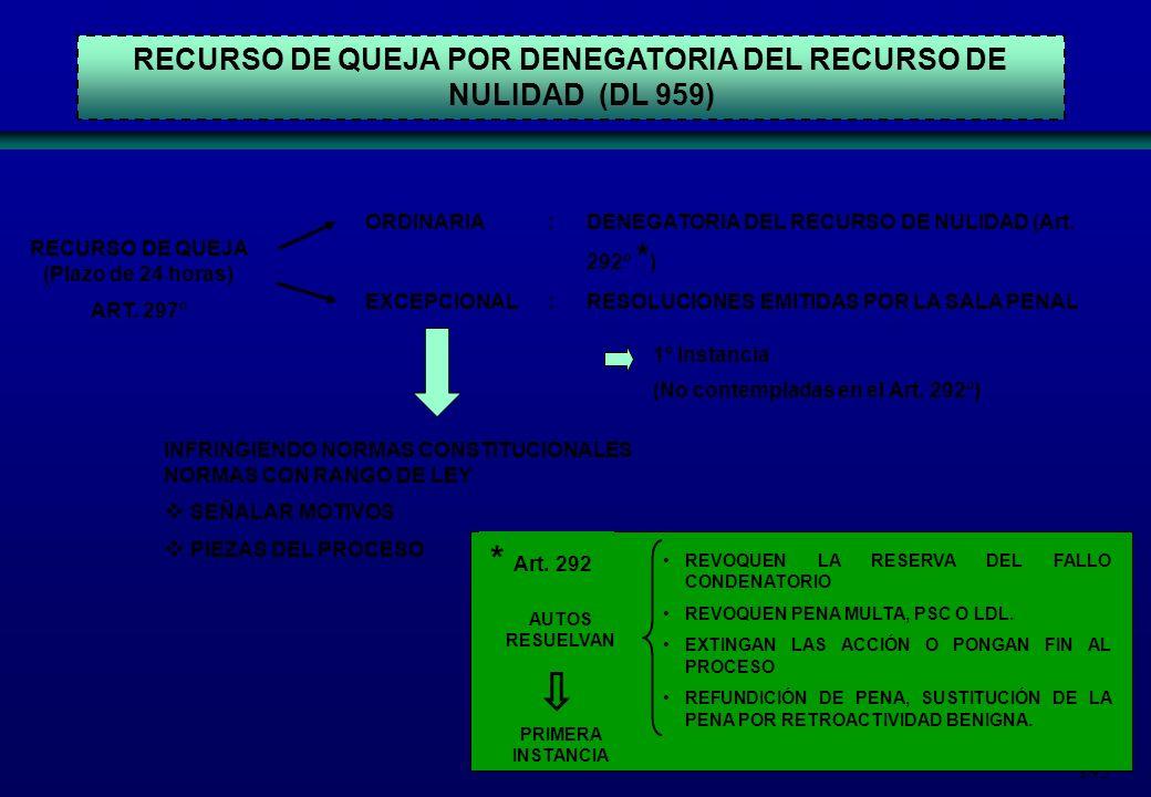RECURSO DE QUEJA POR DENEGATORIA DEL RECURSO DE NULIDAD (DL 959)