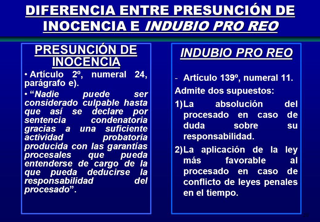 DIFERENCIA ENTRE PRESUNCIÓN DE INOCENCIA E INDUBIO PRO REO