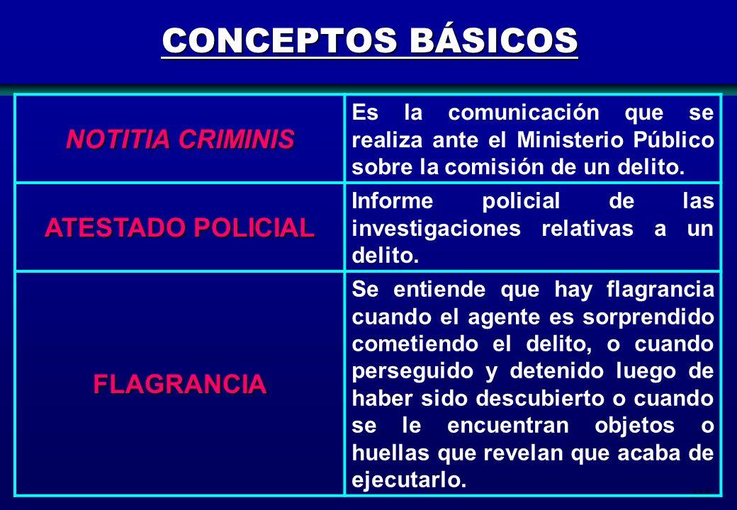 CONCEPTOS BÁSICOS NOTITIA CRIMINIS ATESTADO POLICIAL FLAGRANCIA