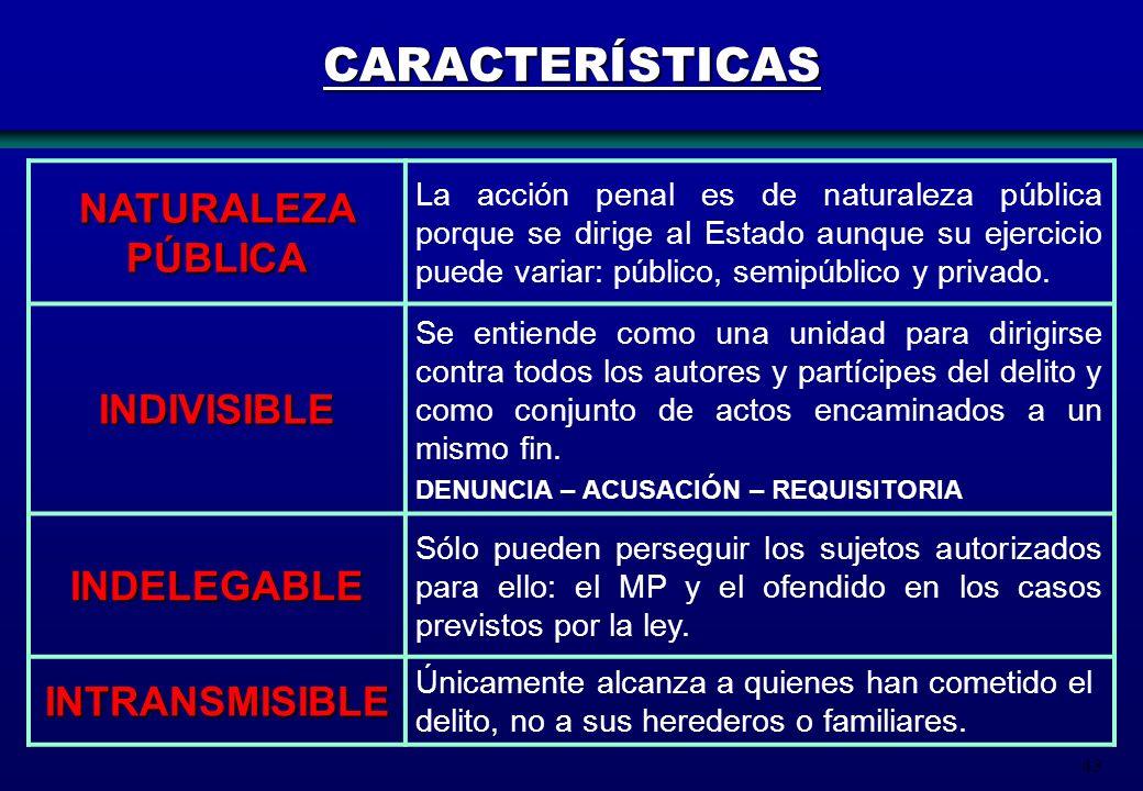 CARACTERÍSTICAS NATURALEZA PÚBLICA INDIVISIBLE INDELEGABLE