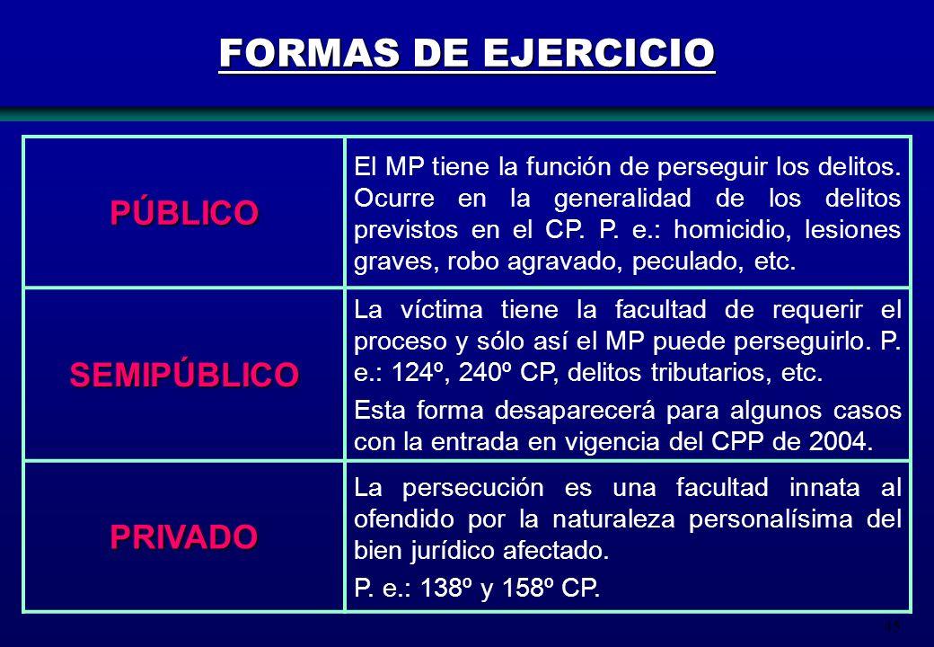 FORMAS DE EJERCICIO PÚBLICO SEMIPÚBLICO PRIVADO