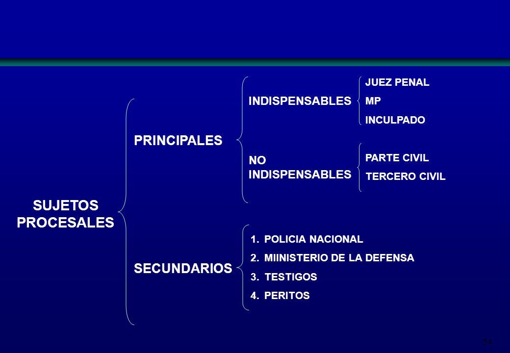 SUJETOS PROCESALES PRINCIPALES SECUNDARIOS INDISPENSABLES NO