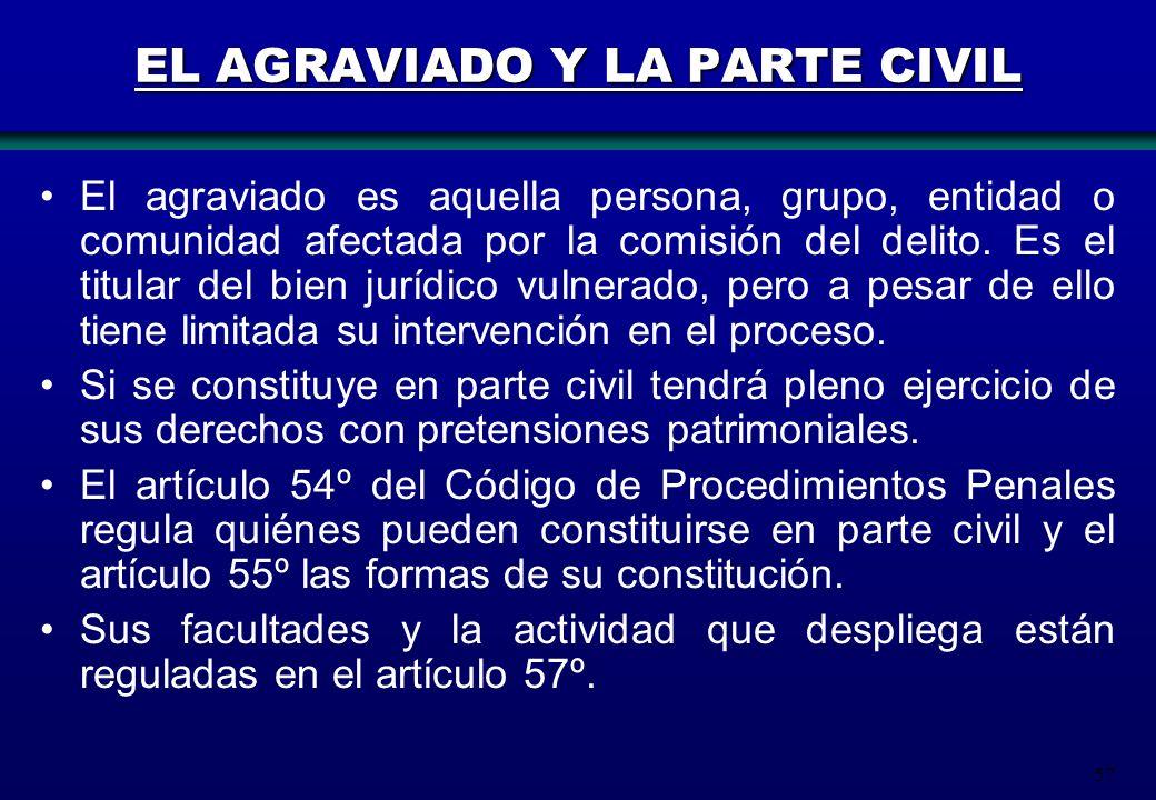 EL AGRAVIADO Y LA PARTE CIVIL