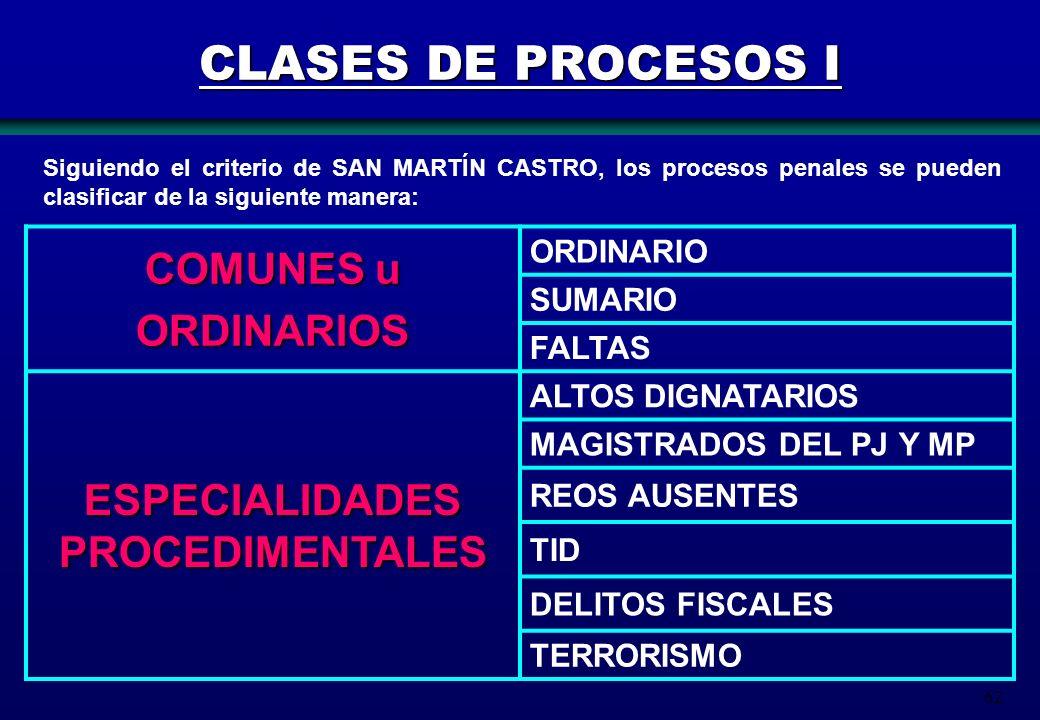 ESPECIALIDADES PROCEDIMENTALES