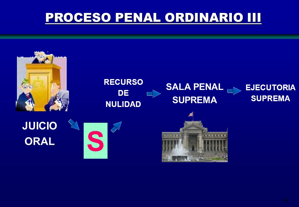PROCESO PENAL ORDINARIO III