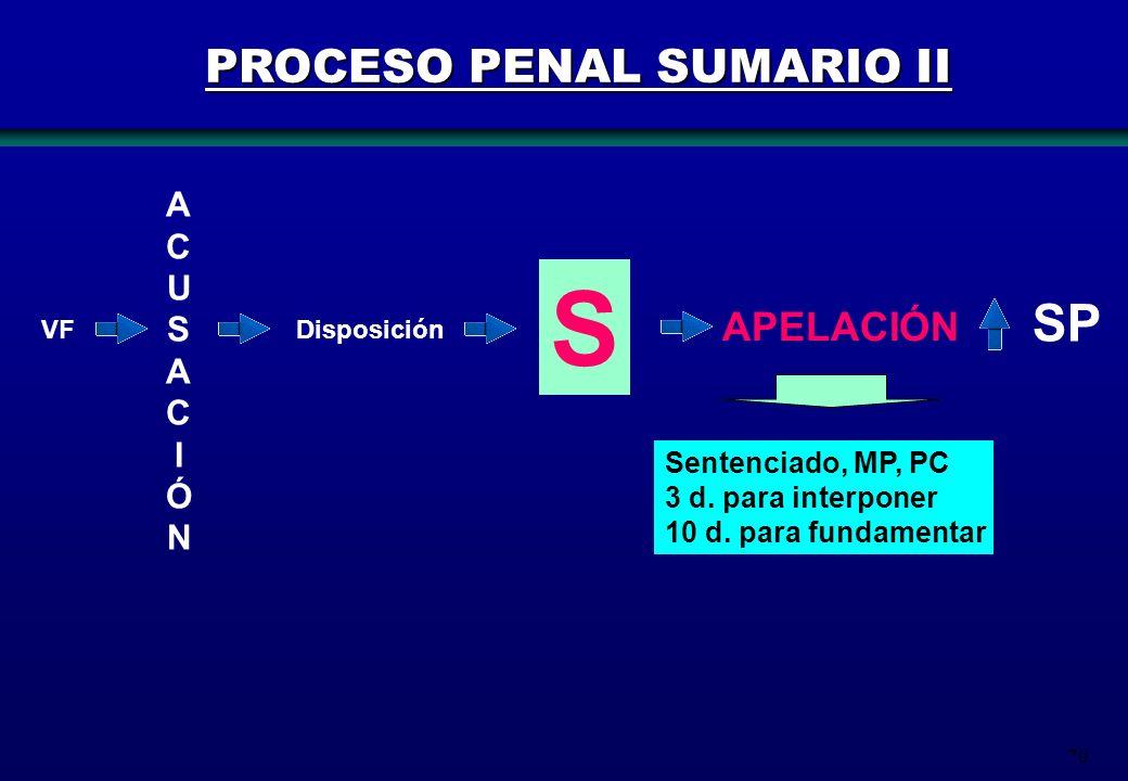 PROCESO PENAL SUMARIO II