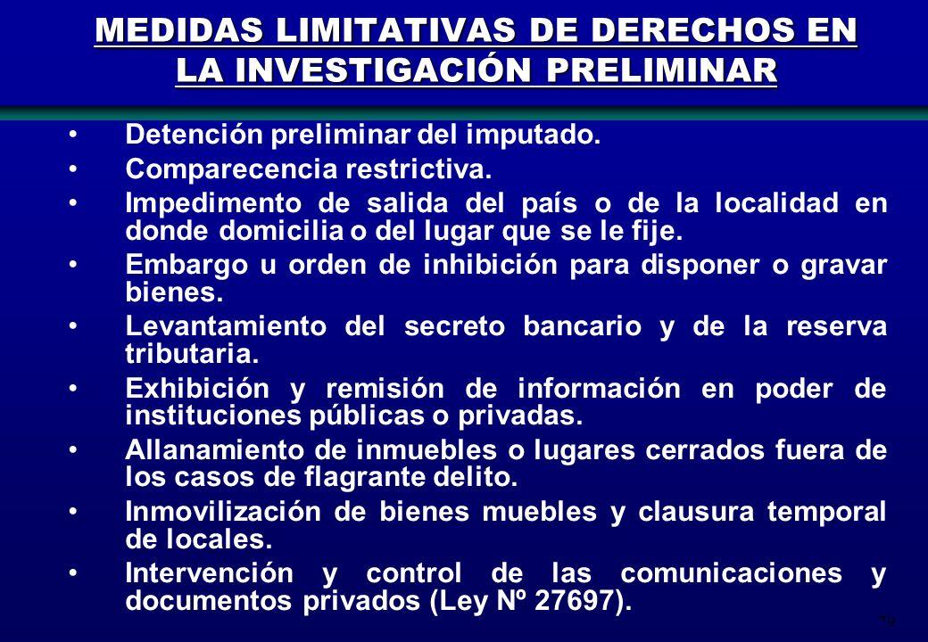MEDIDAS LIMITATIVAS DE DERECHOS EN LA INVESTIGACIÓN PRELIMINAR