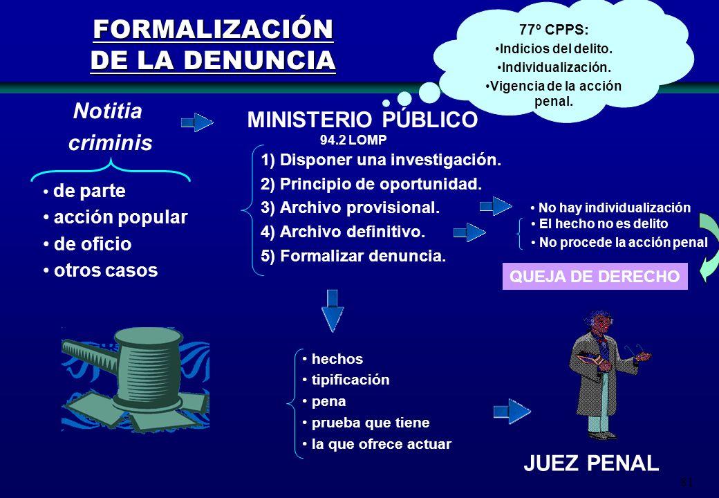 FORMALIZACIÓN DE LA DENUNCIA