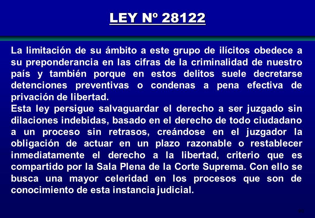 LEY Nº 28122