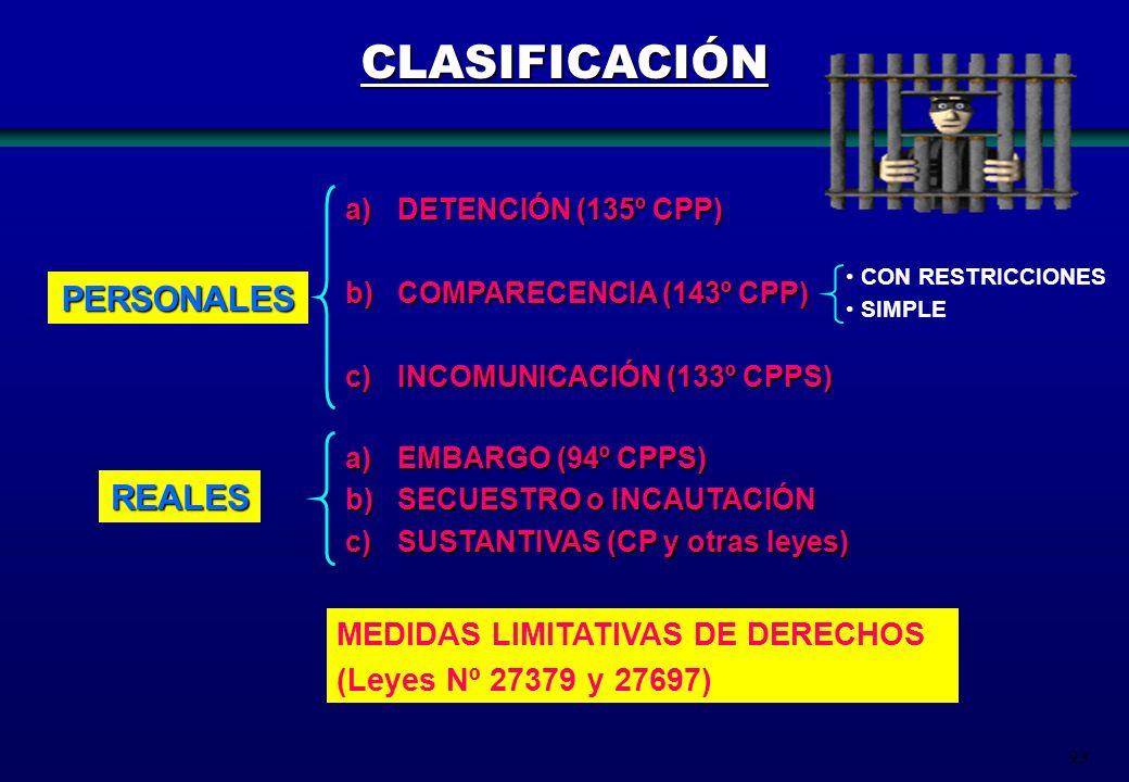 CLASIFICACIÓN PERSONALES REALES MEDIDAS LIMITATIVAS DE DERECHOS