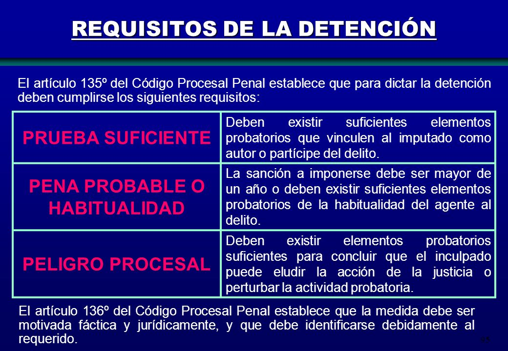 REQUISITOS DE LA DETENCIÓN