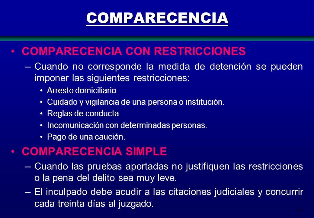 COMPARECENCIA COMPARECENCIA CON RESTRICCIONES COMPARECENCIA SIMPLE