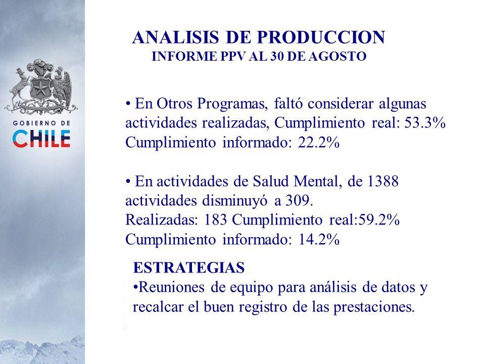 ANALISIS DE PRODUCCION INFORME PPV AL 30 DE AGOSTO