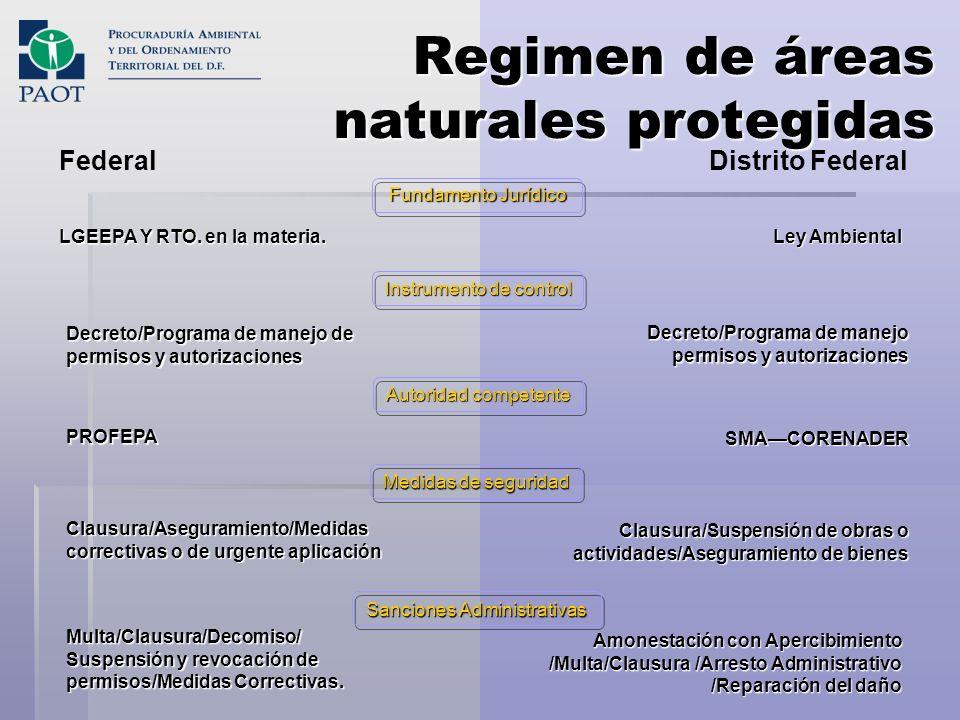 Regimen de áreas naturales protegidas