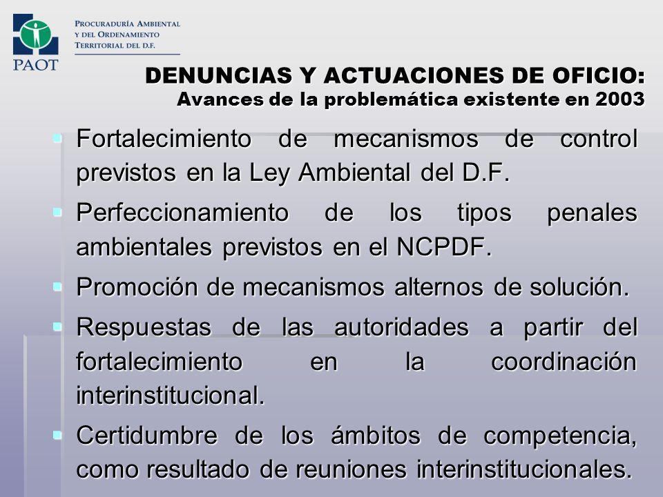 Promoción de mecanismos alternos de solución.