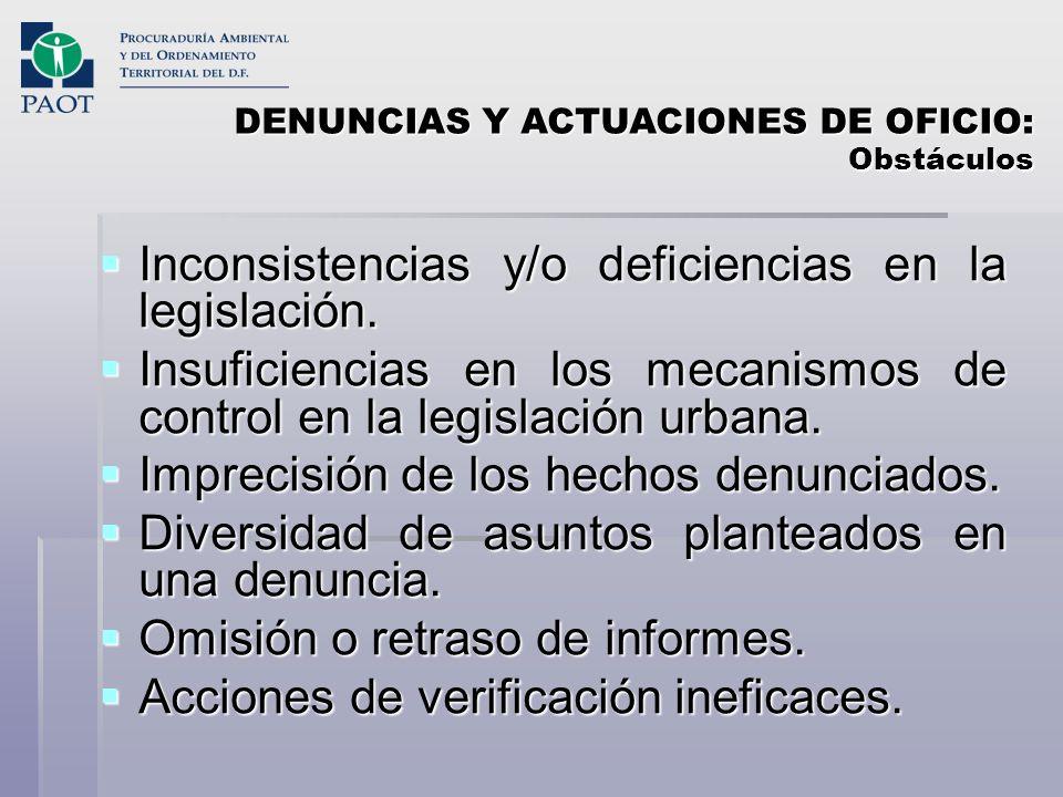 Inconsistencias y/o deficiencias en la legislación.