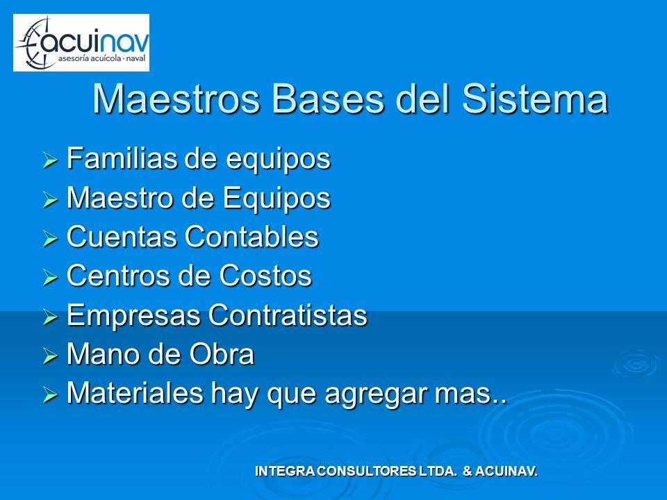 Maestros Bases del Sistema