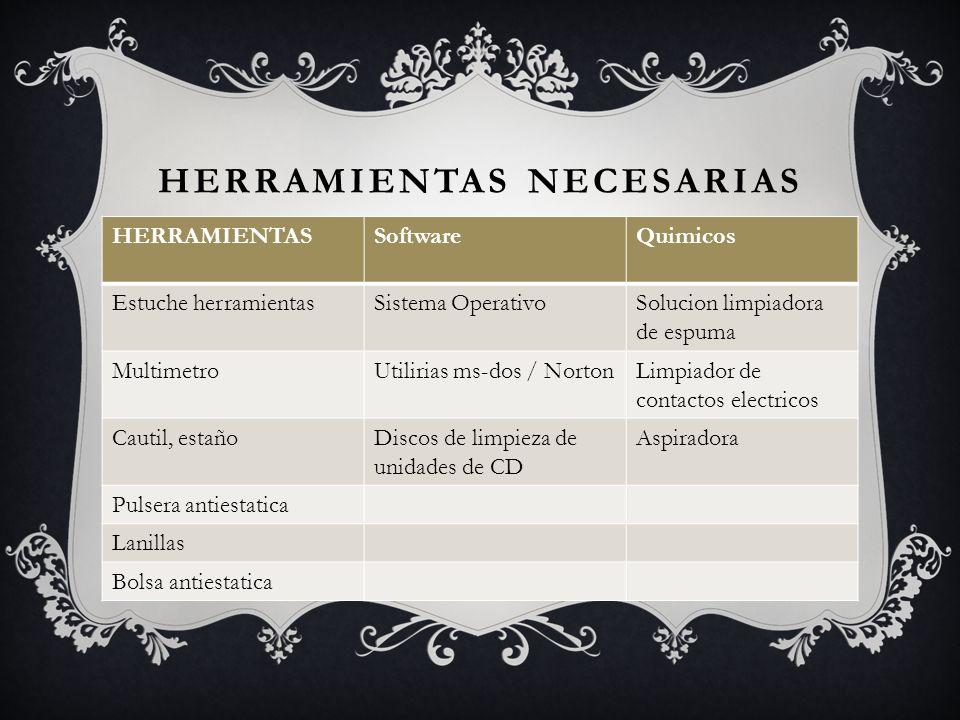 Herramientas necesarias