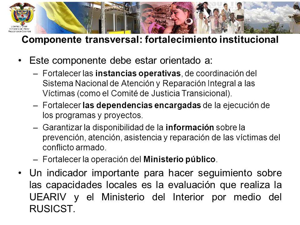 Componente transversal: fortalecimiento institucional