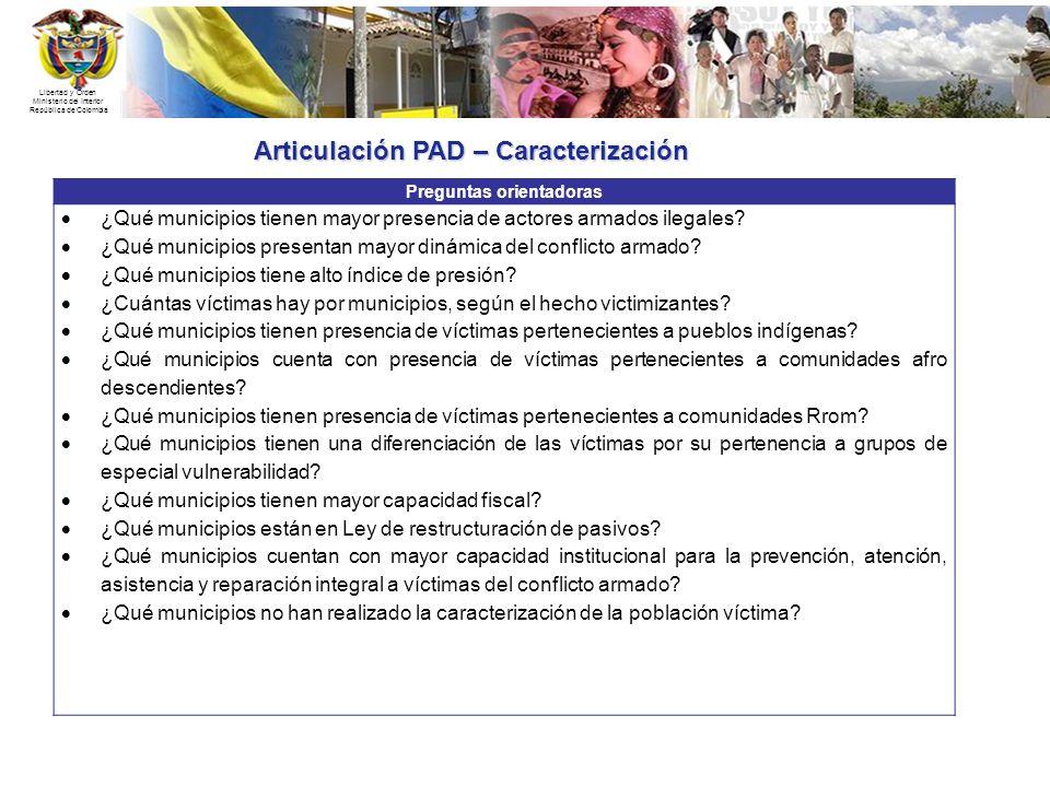 Articulación PAD – Caracterización Preguntas orientadoras