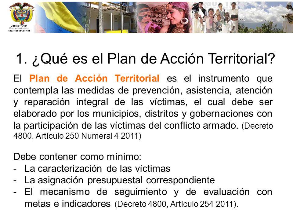 ¿Qué es el Plan de Acción Territorial