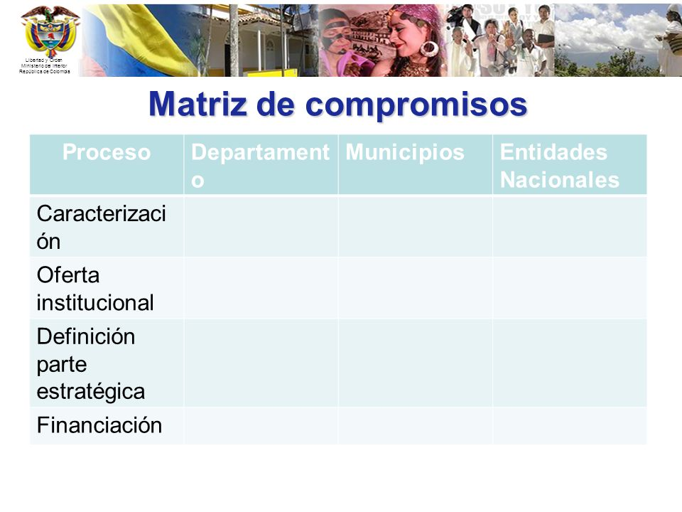 Ministerio del interior ppt descargar for Ministerio de salud del interior