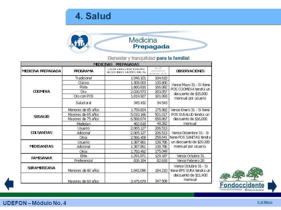 4. Salud