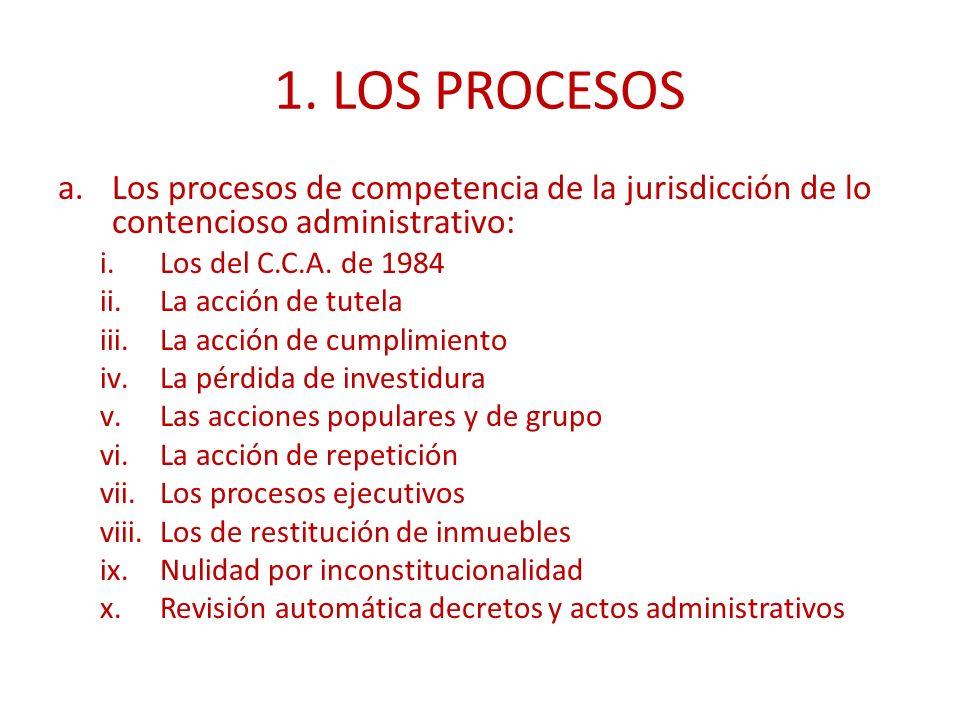 1. LOS PROCESOS Los procesos de competencia de la jurisdicción de lo contencioso administrativo: Los del C.C.A. de 1984.