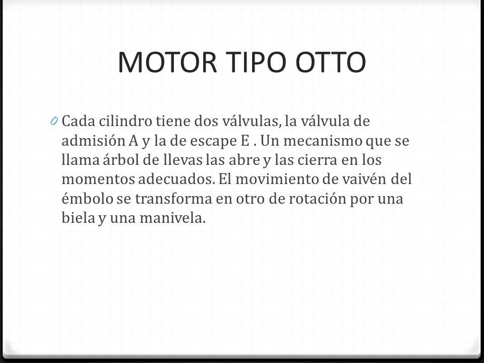 MOTOR TIPO OTTO