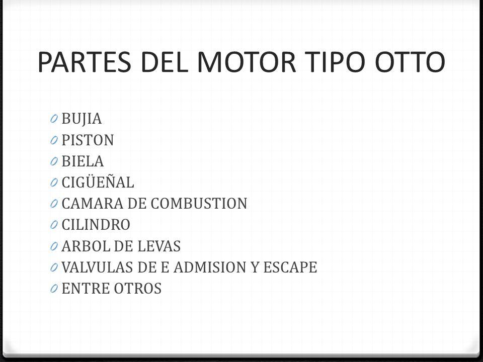 PARTES DEL MOTOR TIPO OTTO
