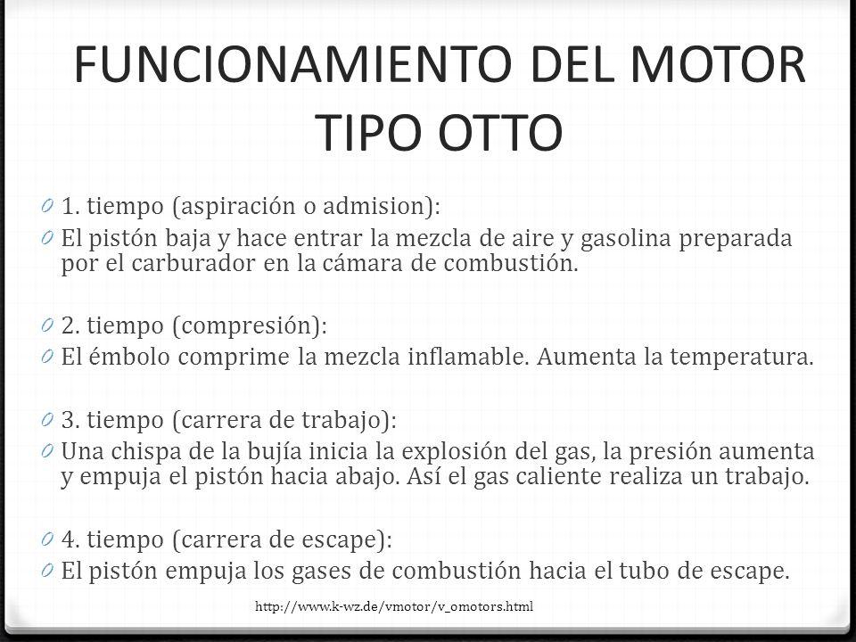 FUNCIONAMIENTO DEL MOTOR TIPO OTTO