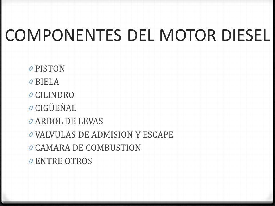 COMPONENTES DEL MOTOR DIESEL