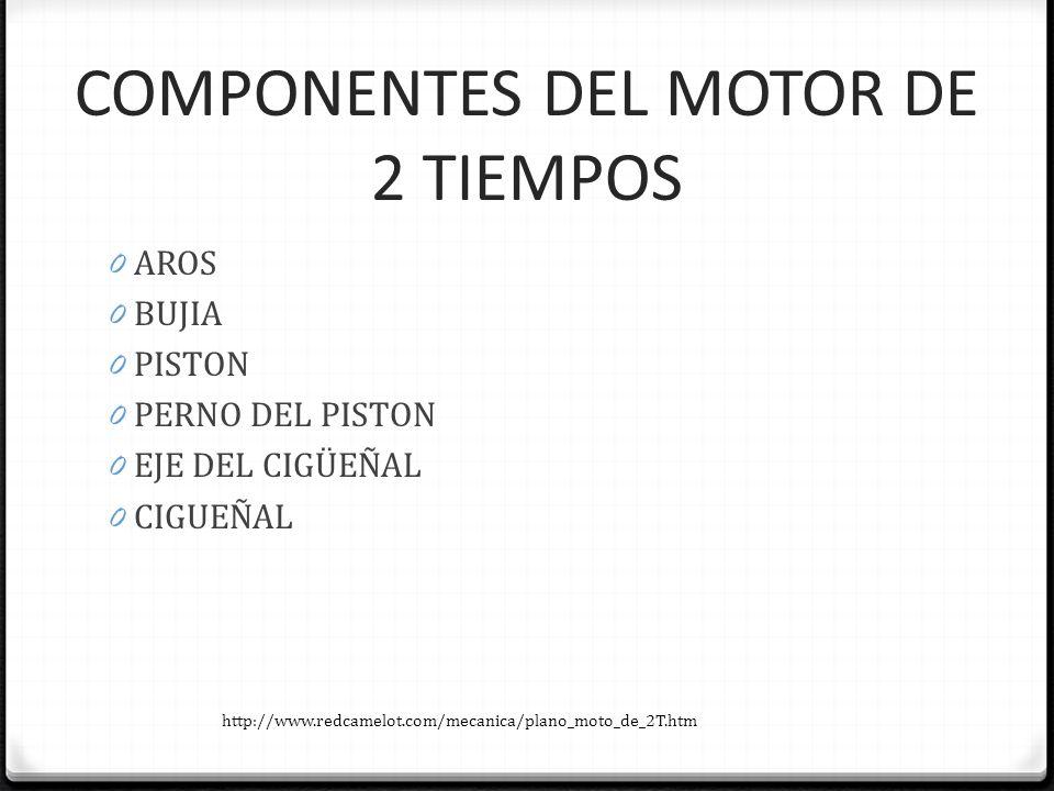 COMPONENTES DEL MOTOR DE 2 TIEMPOS