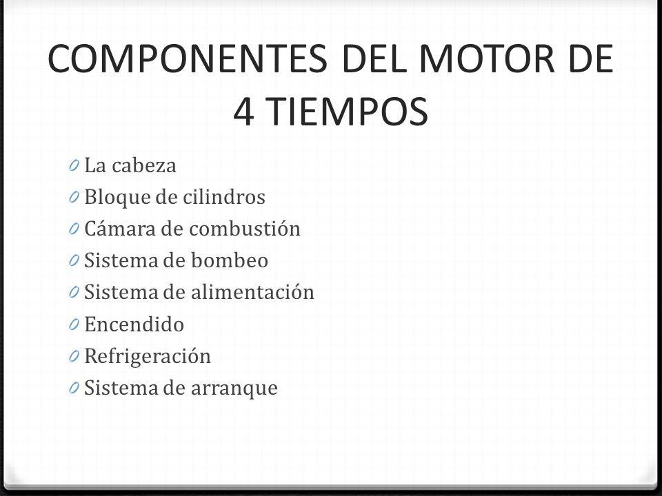 COMPONENTES DEL MOTOR DE 4 TIEMPOS