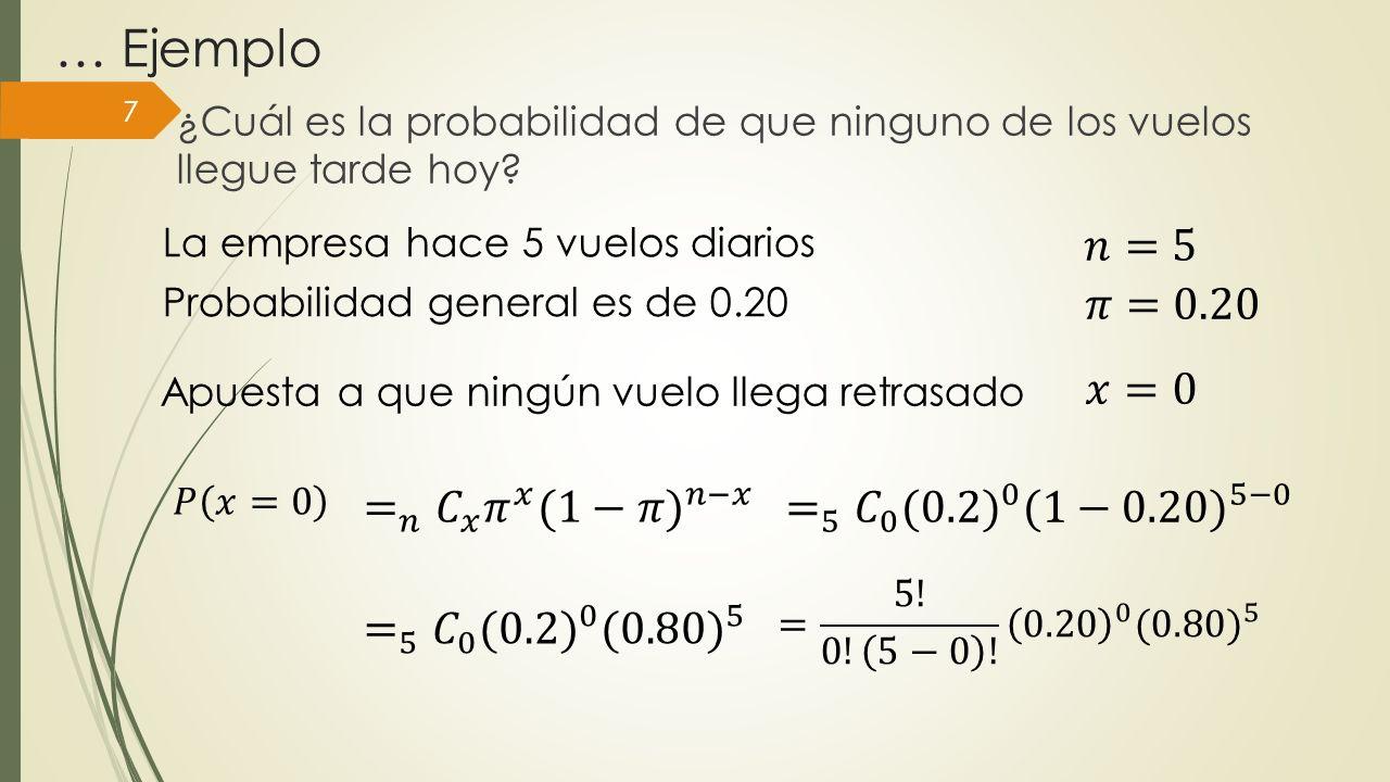 … Ejemplo 𝑛=5 𝜋=0.20 𝑥=0 = 𝑛 𝐶 𝑥 𝜋 𝑥 (1−𝜋) 𝑛−𝑥